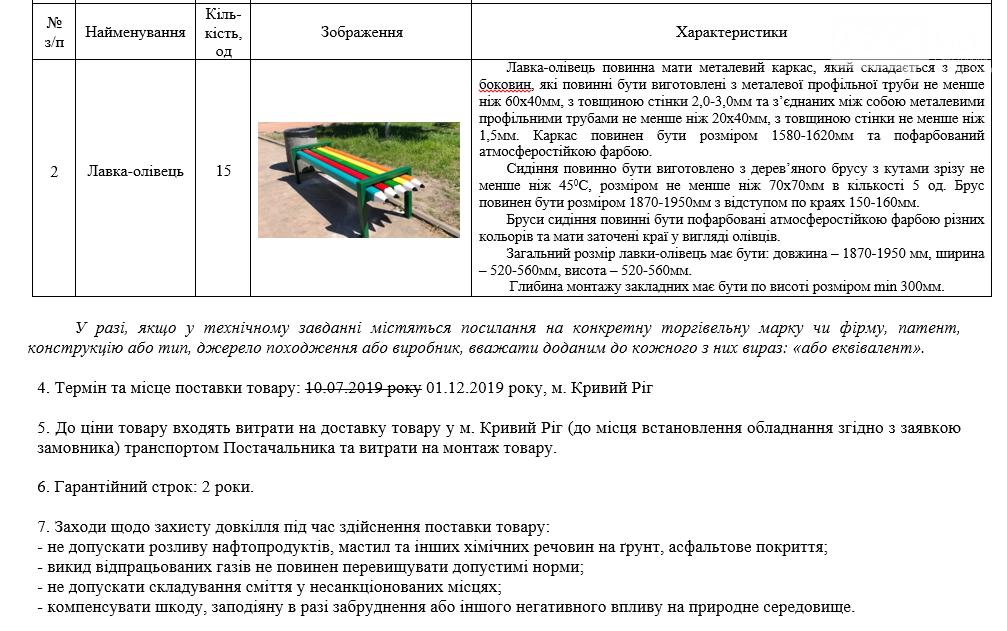 В Кривом Роге повторно объявили тендер на закупку 255 лавок, фото-6