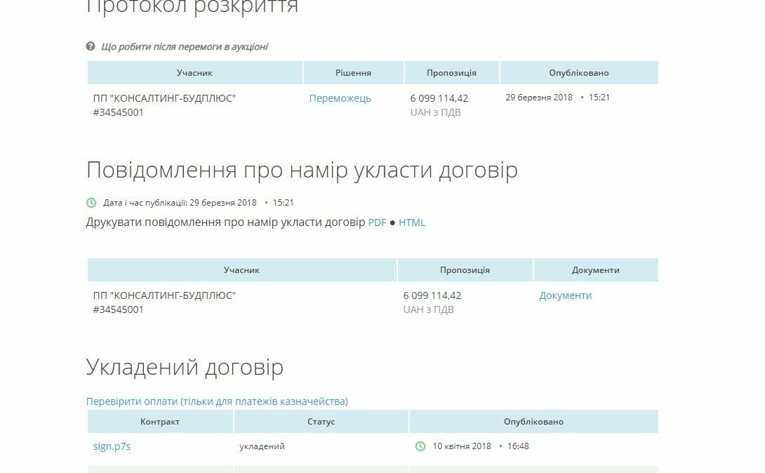 Директора криворожского ДК подозревают в хищении на ремонте парка 23% бюджета, фото-2