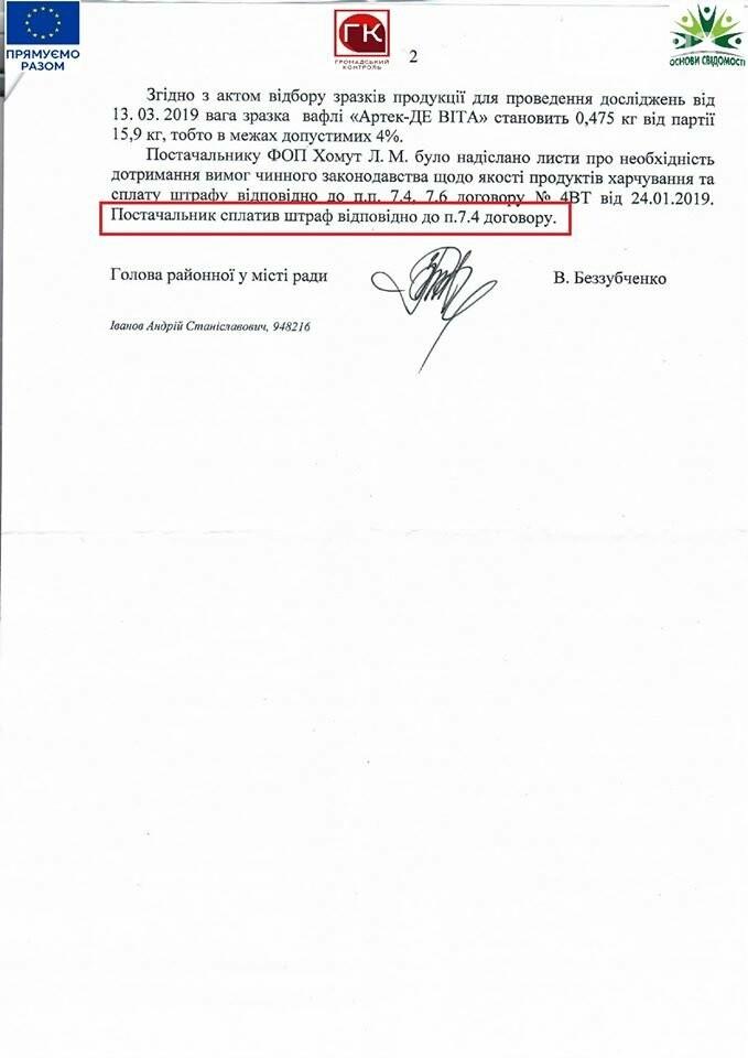 В Кривом Роге оштрафовали поставщика некачественной колбасы в школы , фото-2