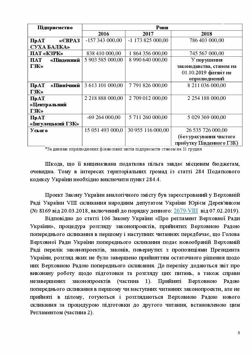 Криворожские депутаты подали в Раду законопроект об отмене льготы для ГОКов, фото-3