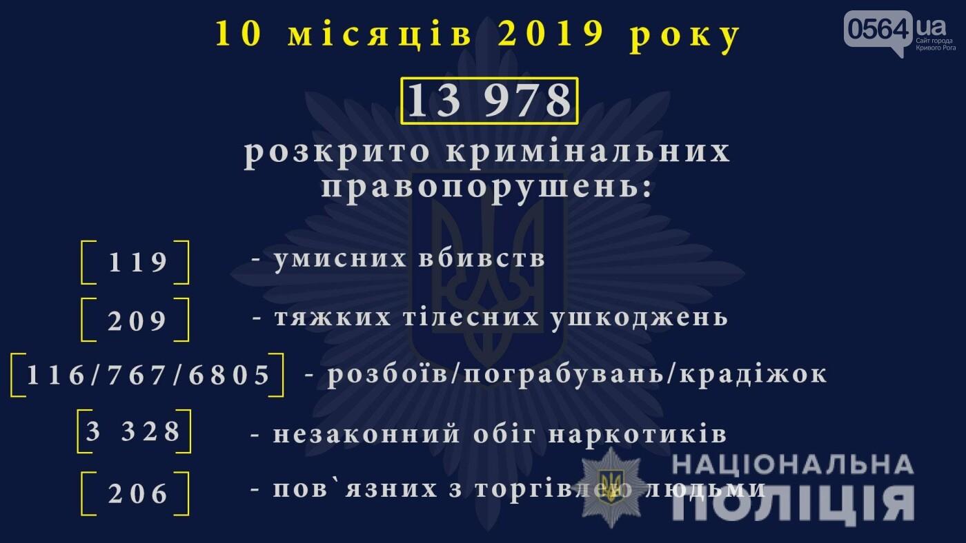 Начальник полиции Днепропетровщины напомнил об ответственности за своих подчиненных, - ФОТО, ВИДЕО , фото-2