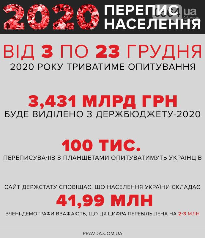 На 2020 год в Украине запланирована перепись населения, фото-1