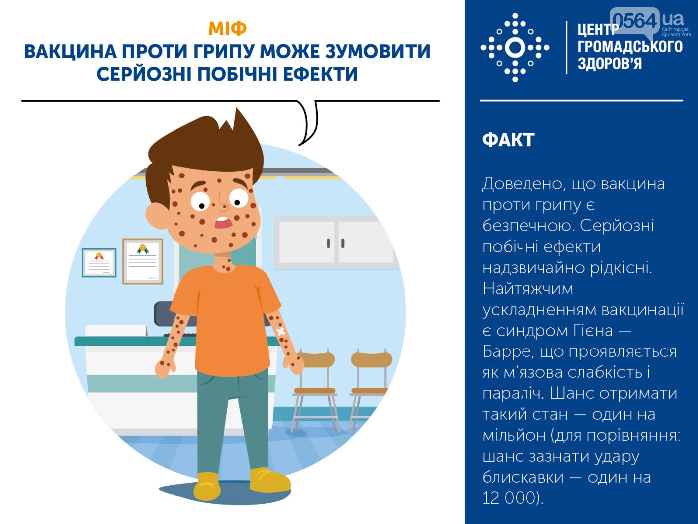 На Днепропетровщине заболеваемость гриппом и ОРВИ выросла на 11% , фото-3
