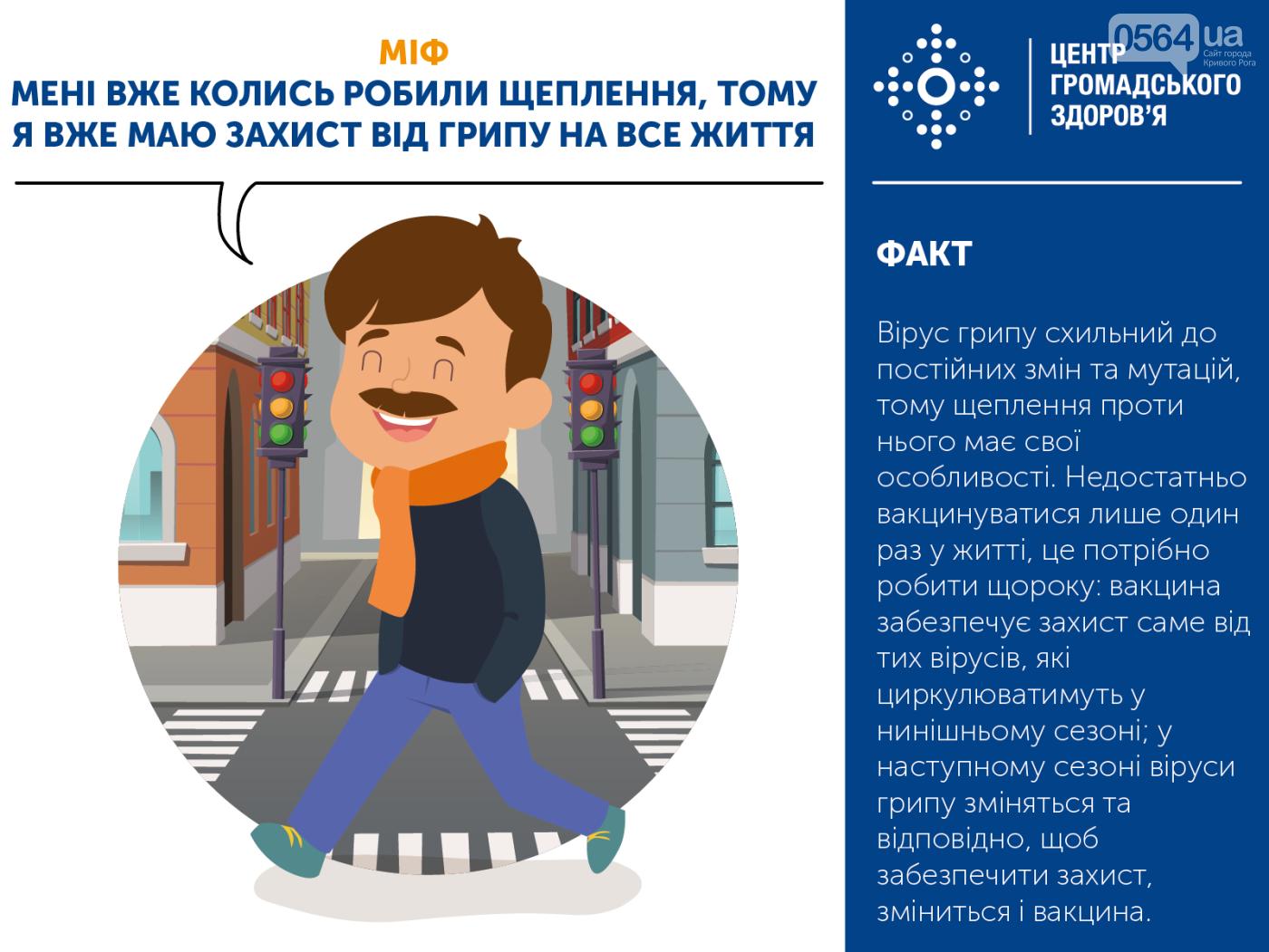 На Днепропетровщине заболеваемость гриппом и ОРВИ выросла на 11% , фото-5