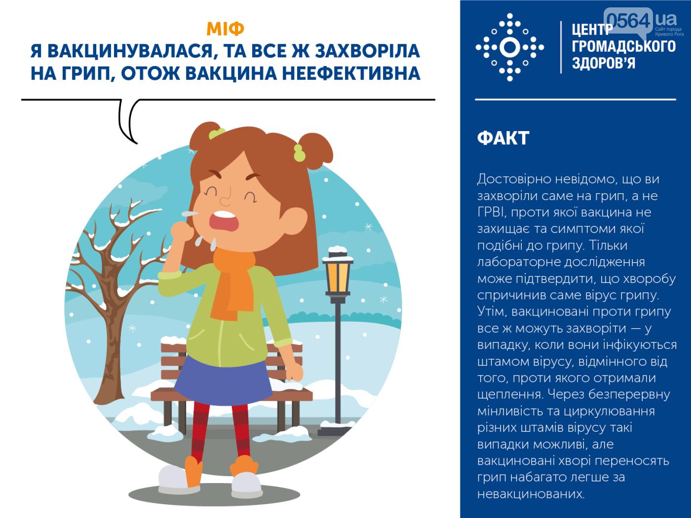 На Днепропетровщине заболеваемость гриппом и ОРВИ выросла на 11% , фото-4