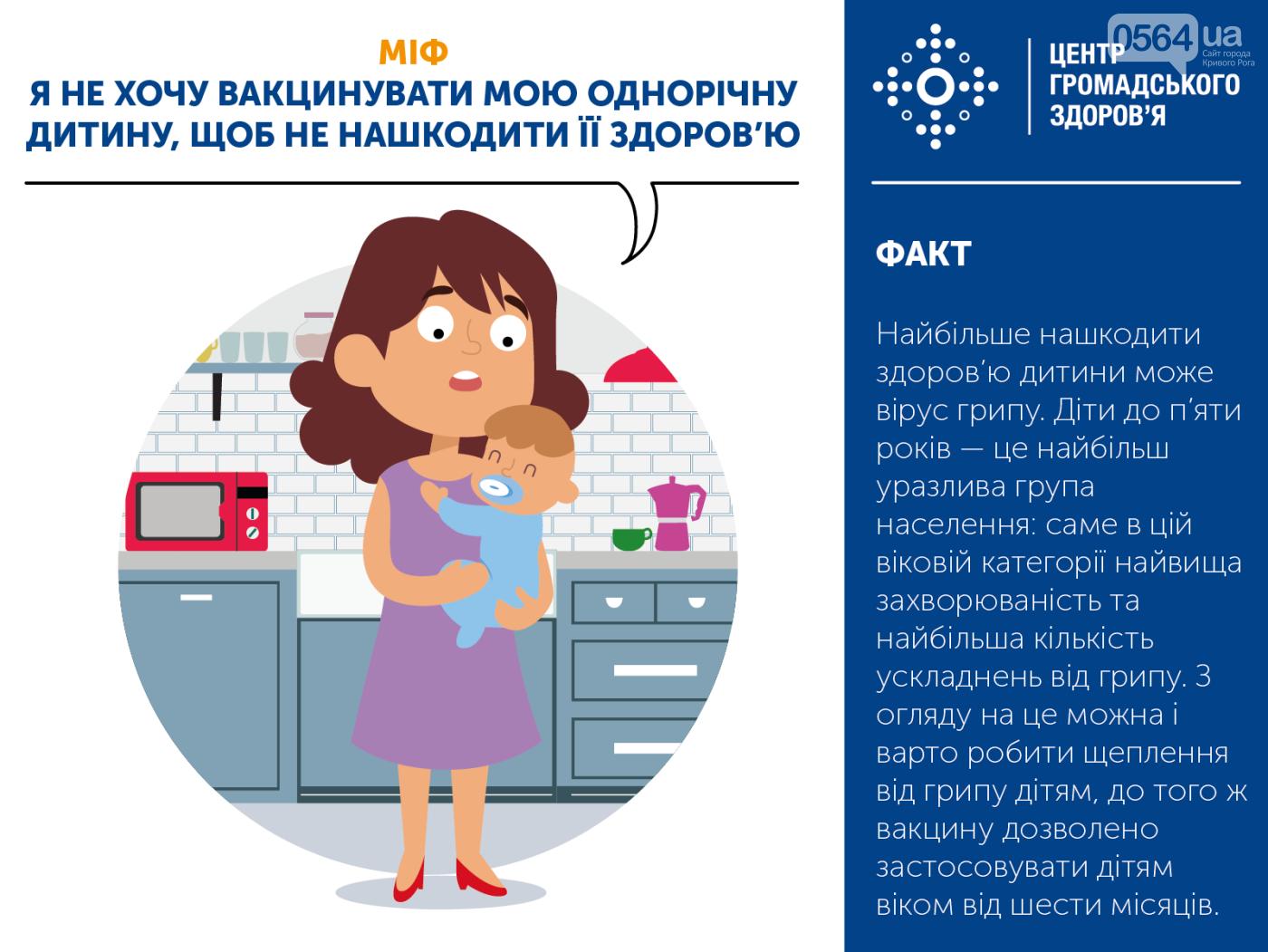 На Днепропетровщине заболеваемость гриппом и ОРВИ выросла на 11% , фото-7