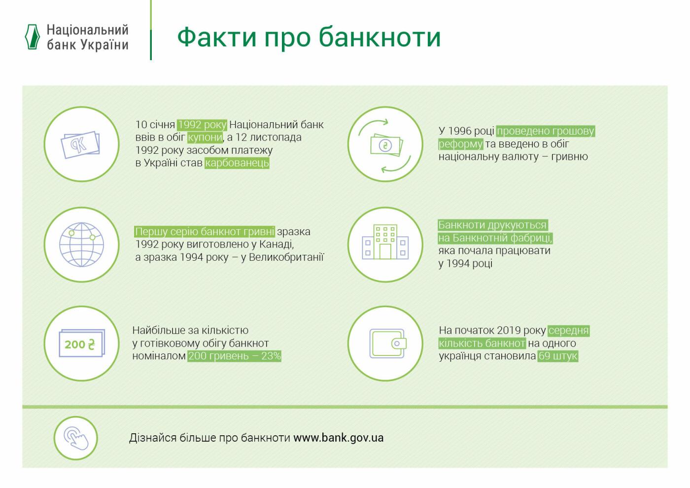 НБУ презентовал обновленную 200-гривневую купюру с усовершенствованной системой защиты, - ФОТО , фото-3