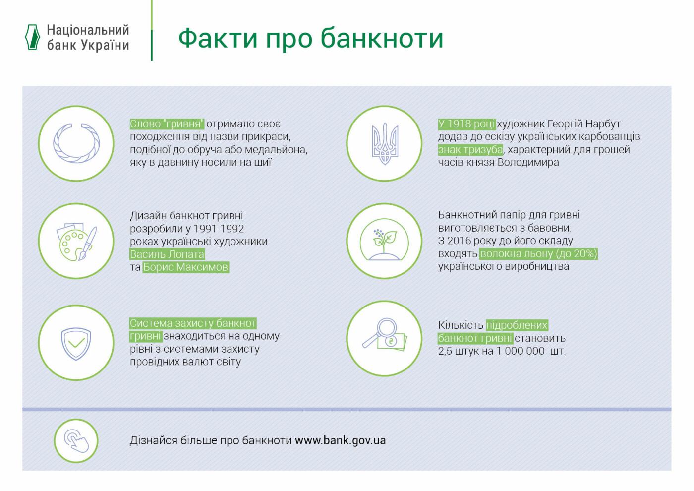 НБУ презентовал обновленную 200-гривневую купюру с усовершенствованной системой защиты, - ФОТО , фото-6