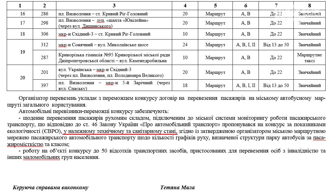 В Кривом Роге проведут конкурс перевозчиков на 29 маршрутах, - ДОКУМЕНТ , фото-3