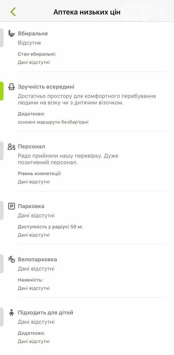 В Украине запустили приложение доступности городов для людей с инвалидностью. Кривой Рог есть на карте, - ФОТО , фото-22