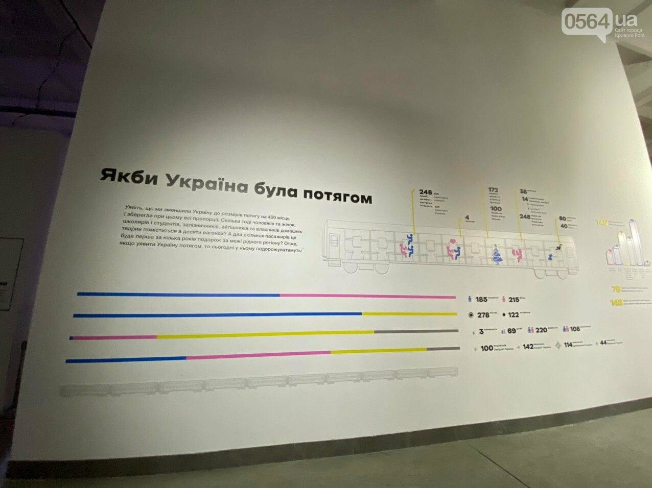 Ukraine WOW: что можно было узнать о Кривом Роге на интерактивной выставке, - ФОТО , фото-13