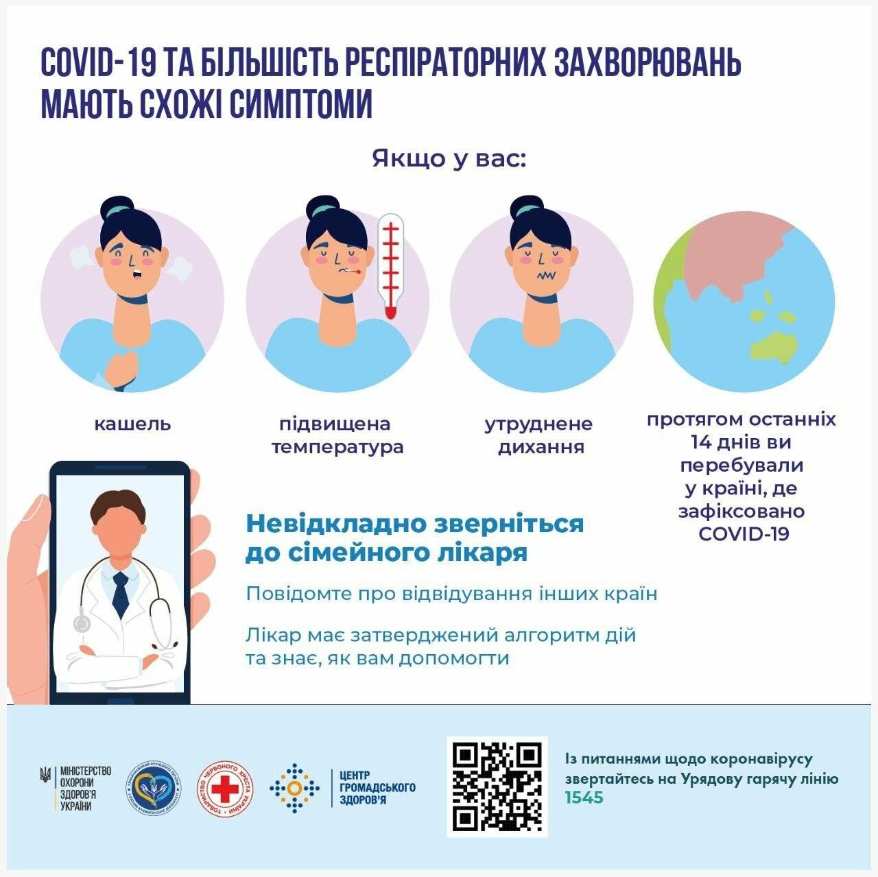 В Украине подтвердили 2 новых случая коронавируса , фото-5