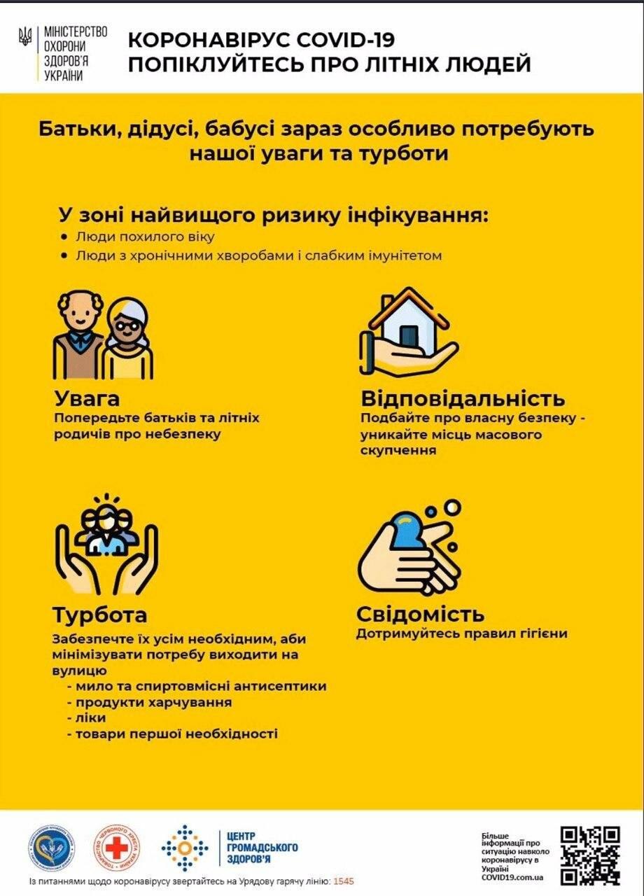 В Украине подтвердили 2 новых случая коронавируса , фото-6