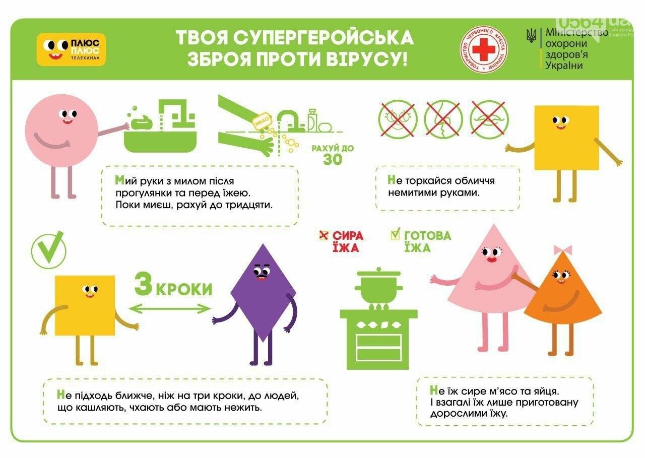 В Украине подтвердили 2 новых случая коронавируса , фото-4
