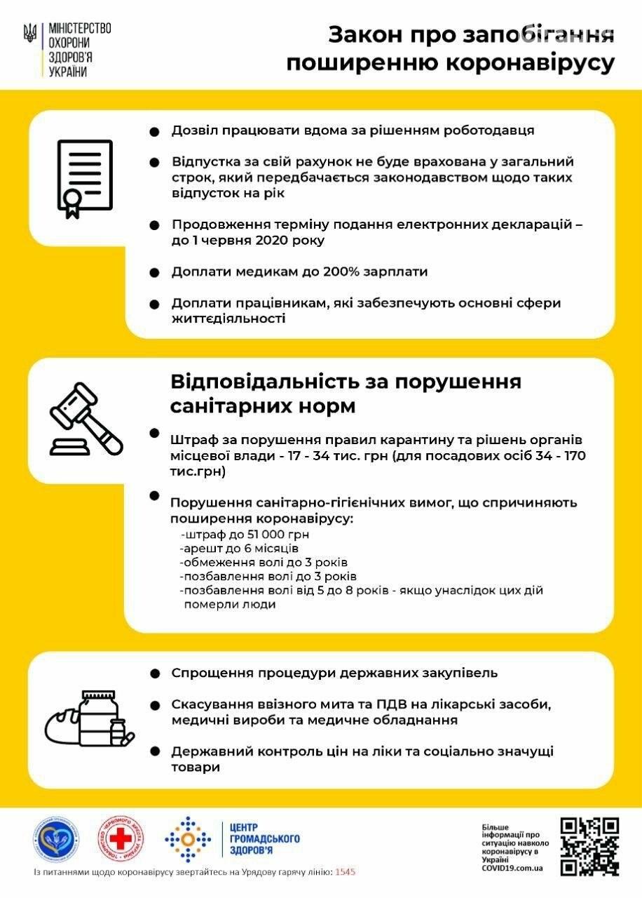 В Украине подтвердили 2 новых случая коронавируса , фото-8