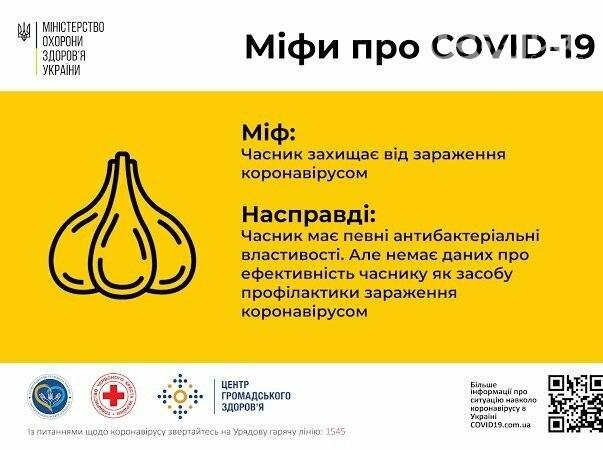 В Украине подтвердили 2 новых случая коронавируса , фото-7