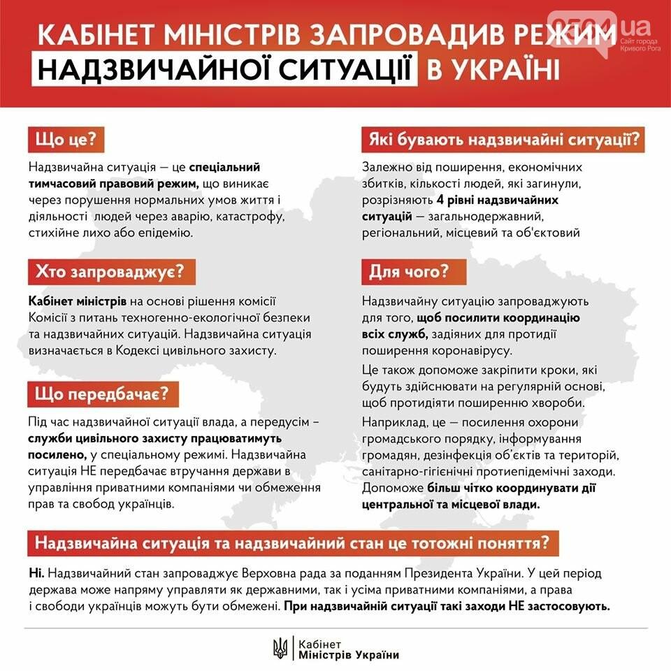 Кабмин ввел режим чрезвычайной ситуации по Украине до 24 апреля, фото-1