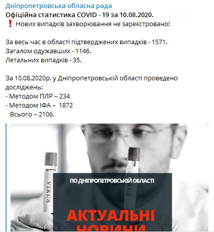 На Днепропетровщине за сутки не зарегистрировали новых случаев COVID - 19, фото-1