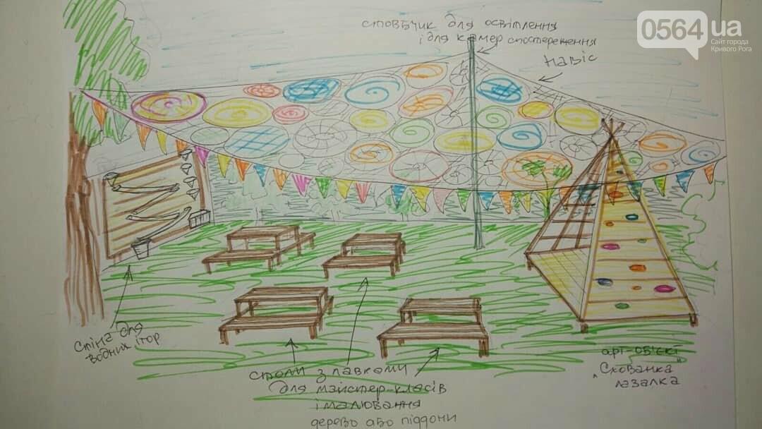 В Кривом Роге хотят создать Арт-площадку для детей и родителей. Нужна помощь, - ЭСКИЗЫ, ВИДЕО, фото-3