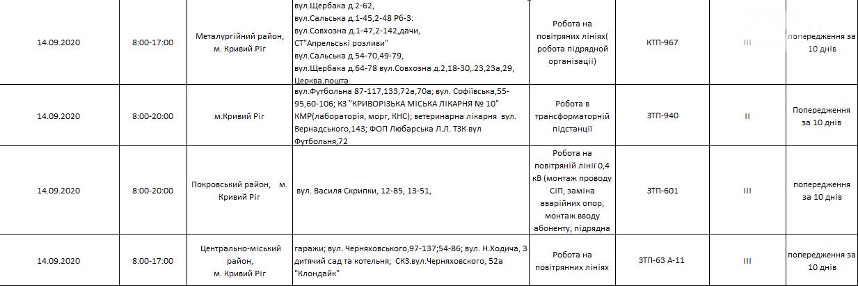 Отключение света в Кривом Роге с 14 по 18 сентября  – АДРЕСА, фото-3