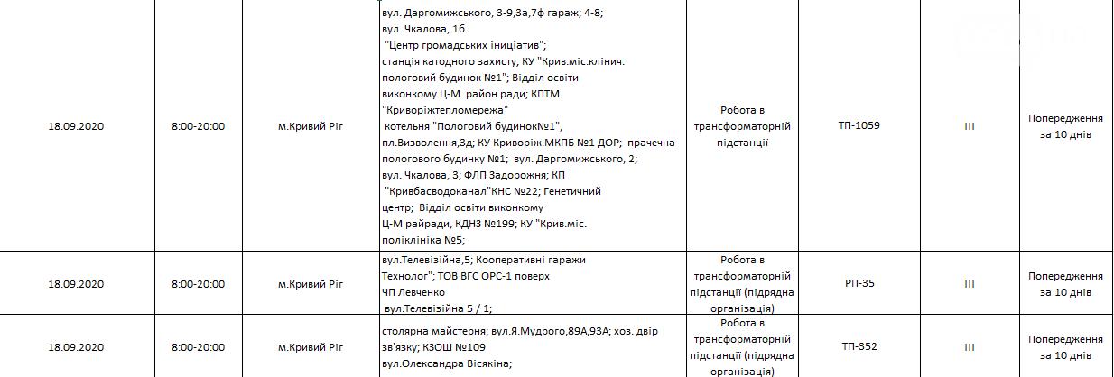 Отключение света в Кривом Роге с 14 по 18 сентября  – АДРЕСА, фото-20