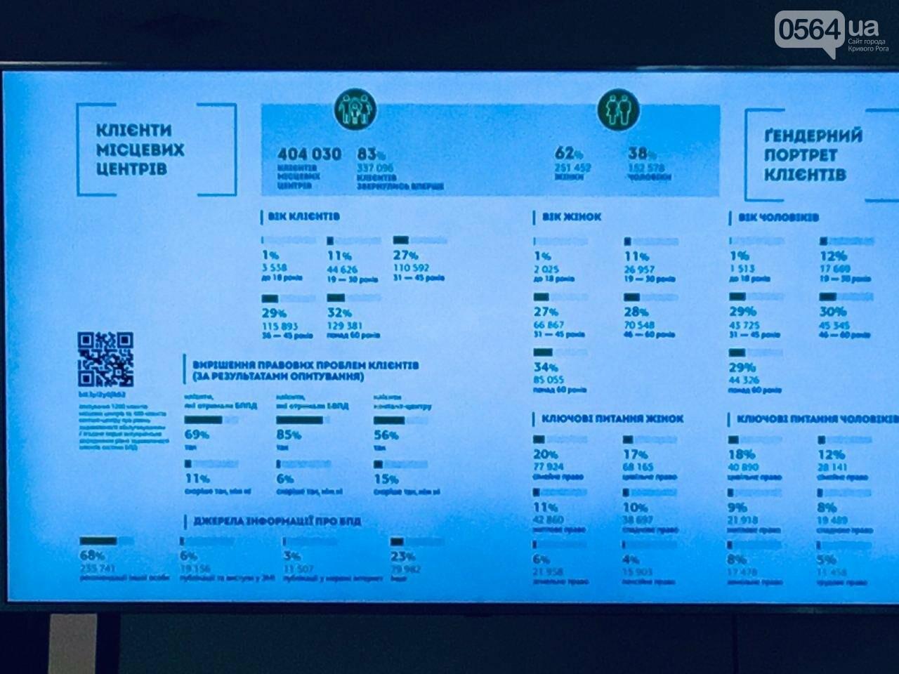 """""""История имеет значение"""": журналистов во Львове учили, как освещать предоставление бесплатной правовой помощи, - ФОТО, ВИДЕО, фото-15"""