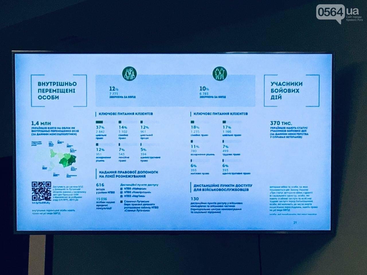 """""""История имеет значение"""": журналистов во Львове учили, как освещать предоставление бесплатной правовой помощи, - ФОТО, ВИДЕО, фото-16"""