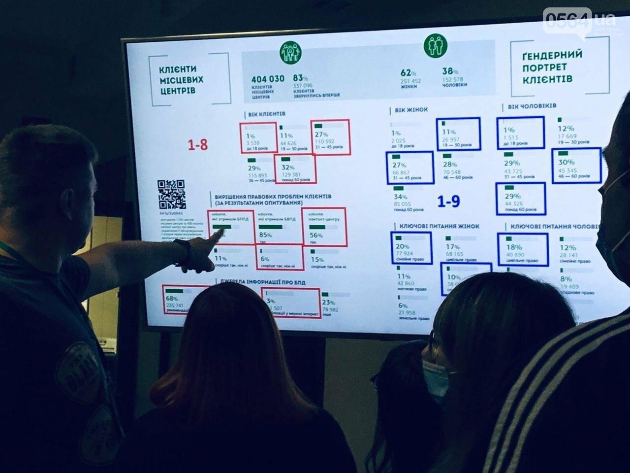 """""""История имеет значение"""": журналистов во Львове учили, как освещать предоставление бесплатной правовой помощи, - ФОТО, ВИДЕО, фото-29"""
