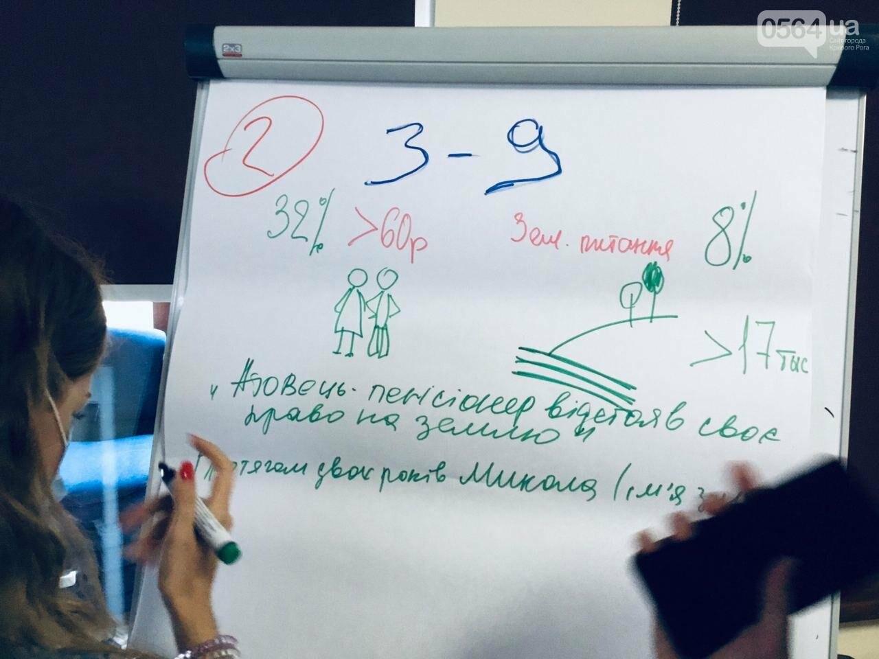 """""""История имеет значение"""": журналистов во Львове учили, как освещать предоставление бесплатной правовой помощи, - ФОТО, ВИДЕО, фото-40"""