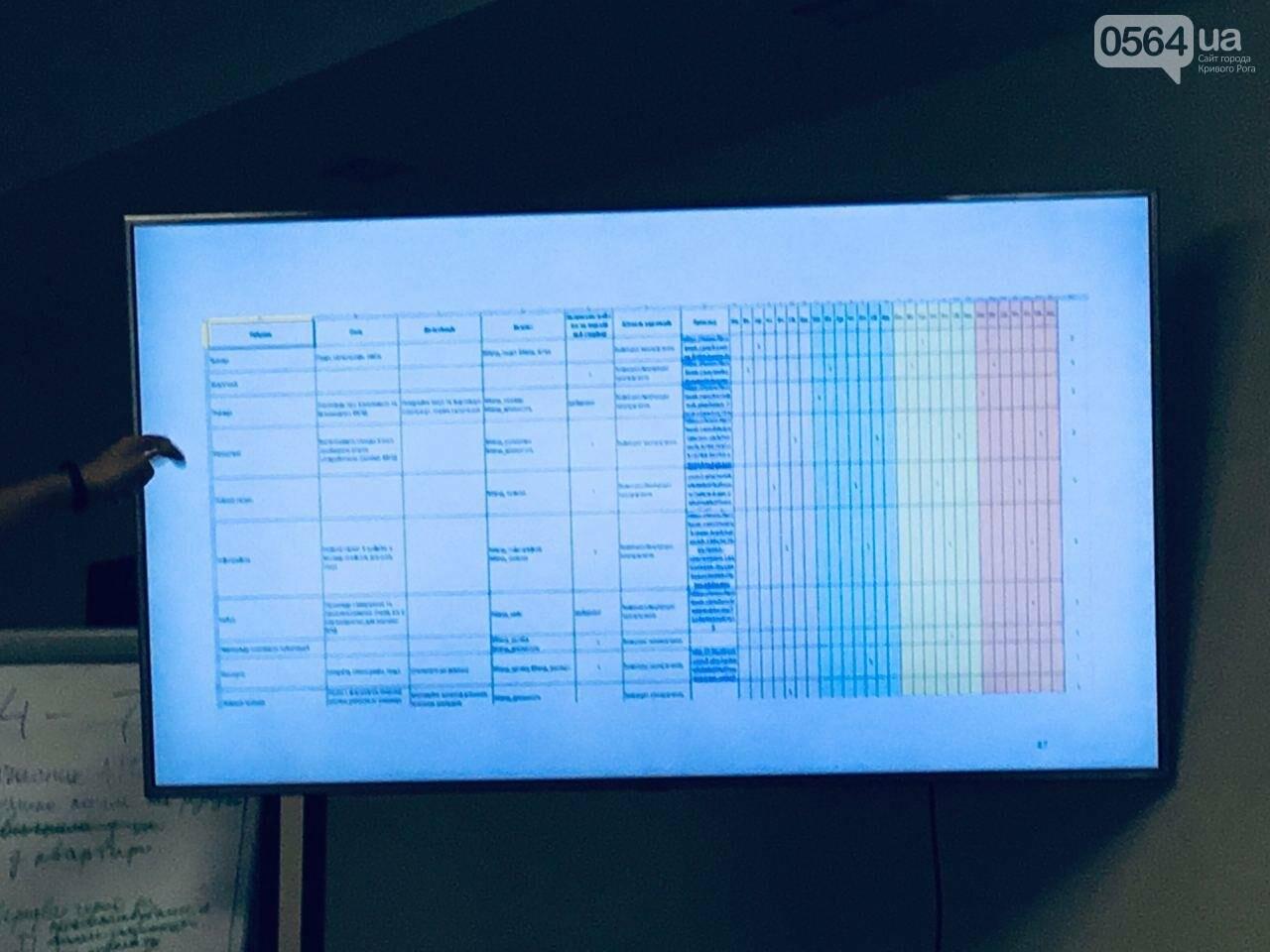 """""""История имеет значение"""": журналистов во Львове учили, как освещать предоставление бесплатной правовой помощи, - ФОТО, ВИДЕО, фото-27"""