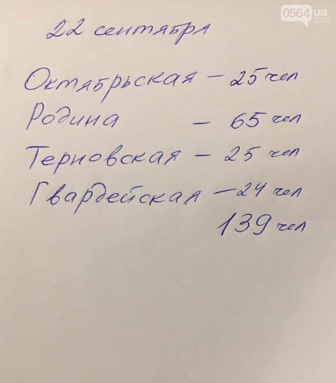 """""""Здоровье протестующих ухудшается"""": в Кривом Роге 139 горняков остаются под землей, фото-1"""