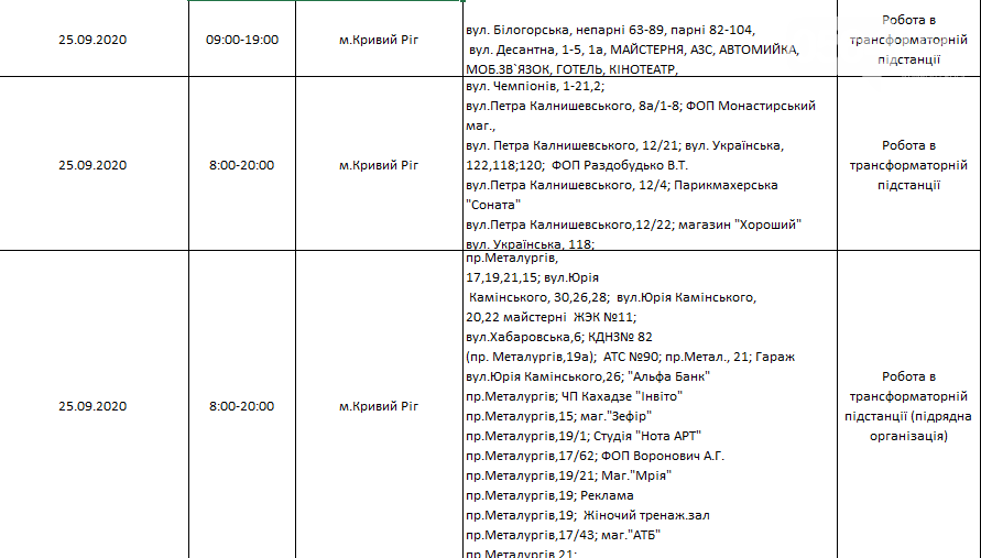 Завтра пройдет масштабное отключение электричества в Кривом Роге, - АДРЕСА, фото-2