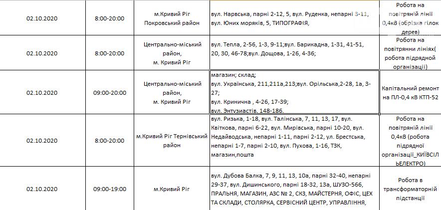 Ремонтные работы и отключения электроэнергии в Кривом Роге на завтра, - АДРЕСА, фото-1