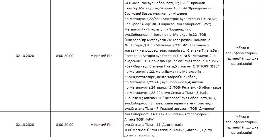 Ремонтные работы и отключения электроэнергии в Кривом Роге на завтра, - АДРЕСА, фото-3