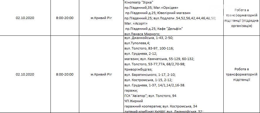 Ремонтные работы и отключения электроэнергии в Кривом Роге на завтра, - АДРЕСА, фото-4