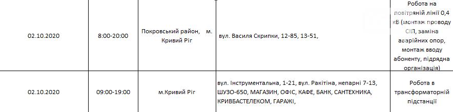 Ремонтные работы и отключения электроэнергии в Кривом Роге на завтра, - АДРЕСА, фото-5