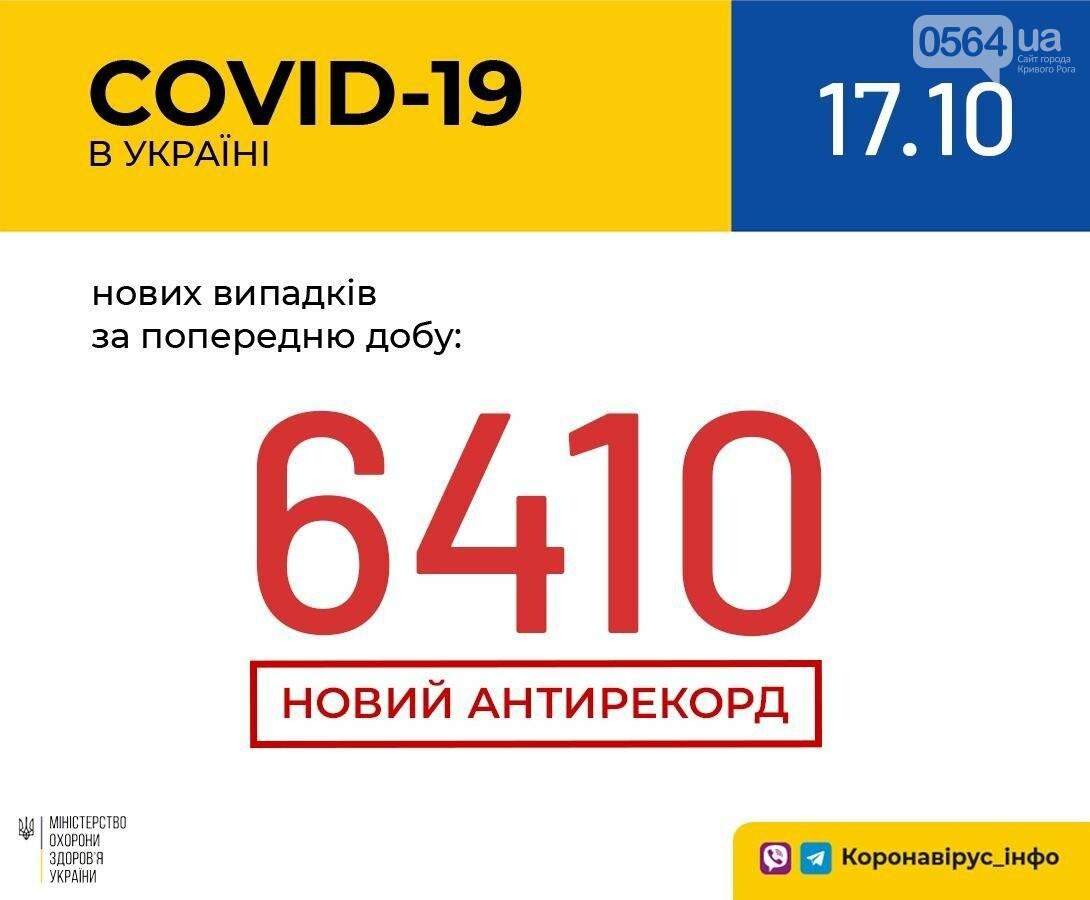 Более 6,4 тысяч новых случаев COVID-19 зарегистрировано в Украине за сутки, фото-1