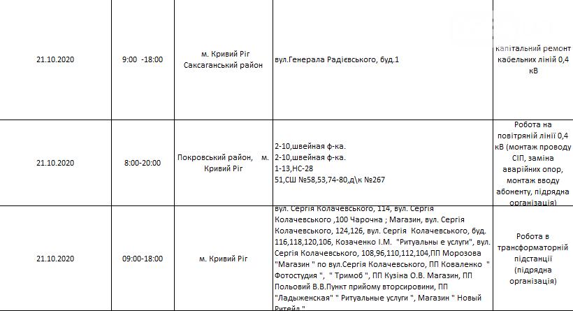 Напоминаем, что завтра в Кривом Роге отключат электричество: где именно - АДРЕСА, фото-1