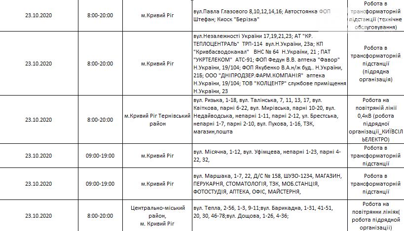 Где завтра в Кривом Роге пройдет отключение электричества , фото-2