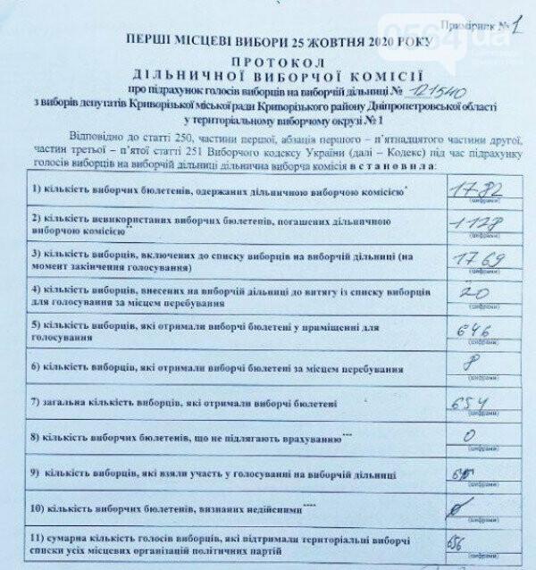 """Не 154, а 35: Константин Павлов сообщил о выявленных при пересчете """"приписках"""" одному из кандидатов,  - ФОТО, фото-3"""