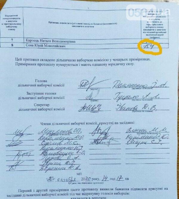 """Не 154, а 35: Константин Павлов сообщил о выявленных при пересчете """"приписках"""" одному из кандидатов,  - ФОТО, фото-2"""