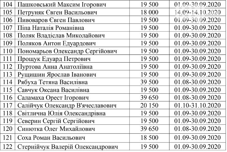 Криворожским нардепам из госбюджета выплатили деньги за проживание в столице, - СПИСОК , фото-5