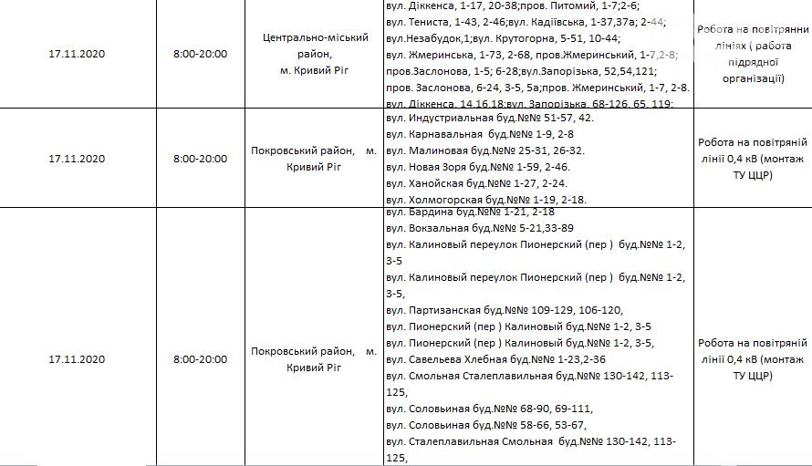 Масштабный график отключений электричества в Кривом Роге на неделю, - АДРЕСА, фото-10