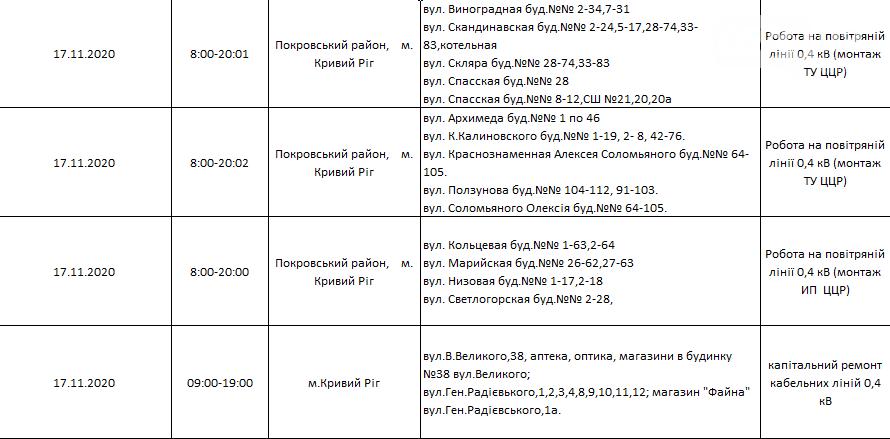 Масштабный график отключений электричества в Кривом Роге на неделю, - АДРЕСА, фото-11