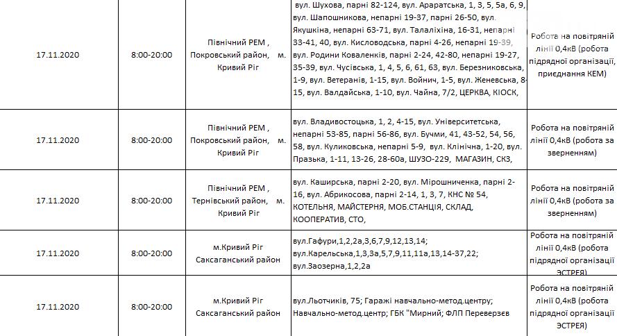 Масштабный график отключений электричества в Кривом Роге на неделю, - АДРЕСА, фото-12