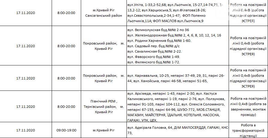Масштабный график отключений электричества в Кривом Роге на неделю, - АДРЕСА, фото-13