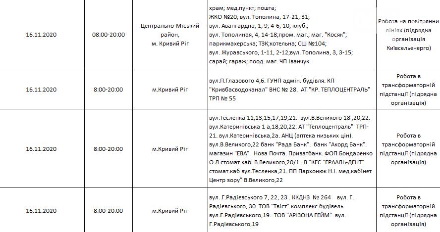 Масштабный график отключений электричества в Кривом Роге на неделю, - АДРЕСА, фото-1