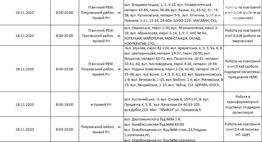 Масштабный график отключений электричества в Кривом Роге на неделю, - АДРЕСА, фото-20