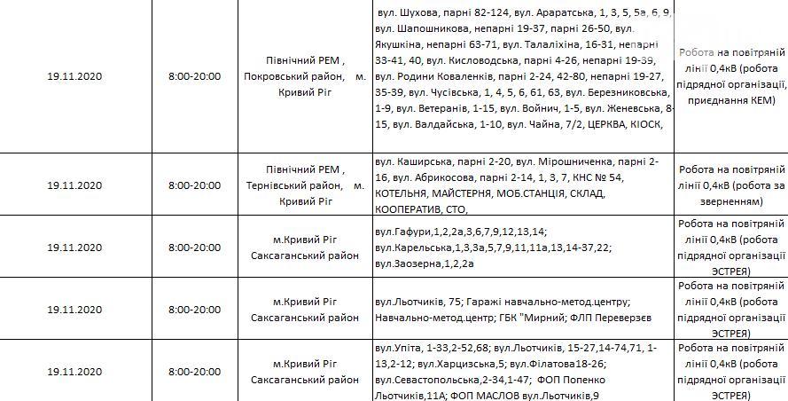 Масштабный график отключений электричества в Кривом Роге на неделю, - АДРЕСА, фото-28