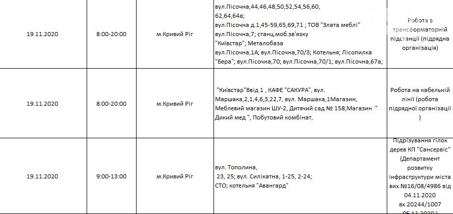 Масштабный график отключений электричества в Кривом Роге на неделю, - АДРЕСА, фото-33